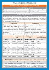 1348984 Правописание глаголов. Наглядно-раздаточное пособие